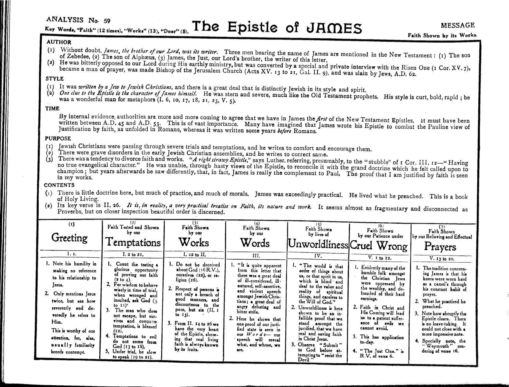 The Epistle of James as it appears in The Outlined Bible